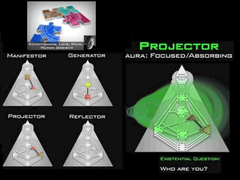 Проектор описание дизайн человека